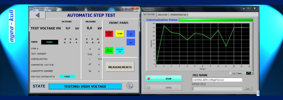 Solutions for Automatized High Voltage and High Current Test Systems